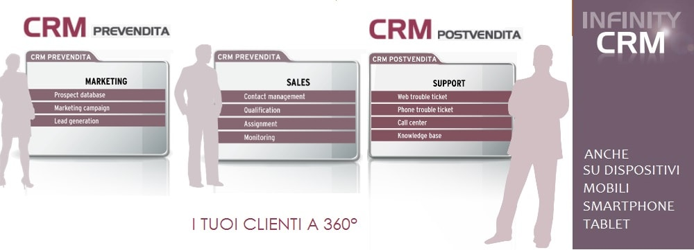 Infinity CRM - prevendita e postvendita - marketing, vendite, supporto clienti - marketing, sales, support - anche su dispositivi mobile